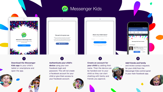 2017-11-9_kids-messenger_how-to_horizontal
